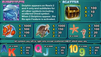 Image result for Dolphin Reef Joker Online
