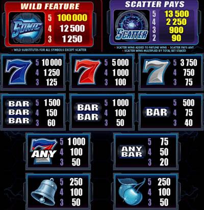 Gambling site not on gamstop
