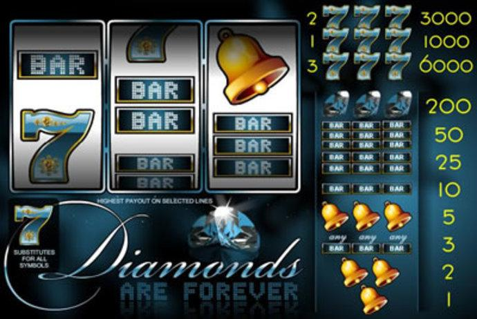 Diamonds Are Forever Online Free