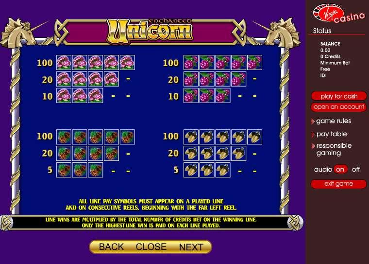 Enchanted Unicorn Online Slots