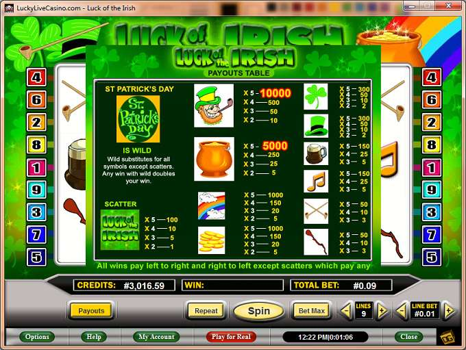 Spiele Irish Luck Jackpot - Video Slots Online