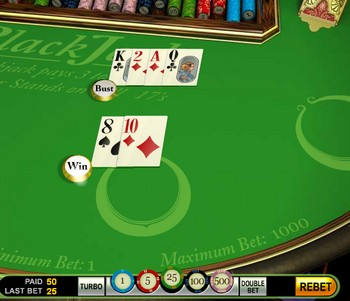 Tableblackjack ww
