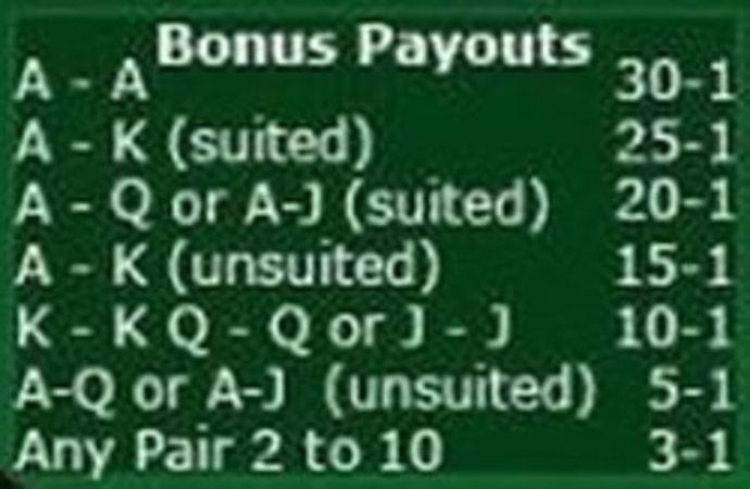 Roulette streak record